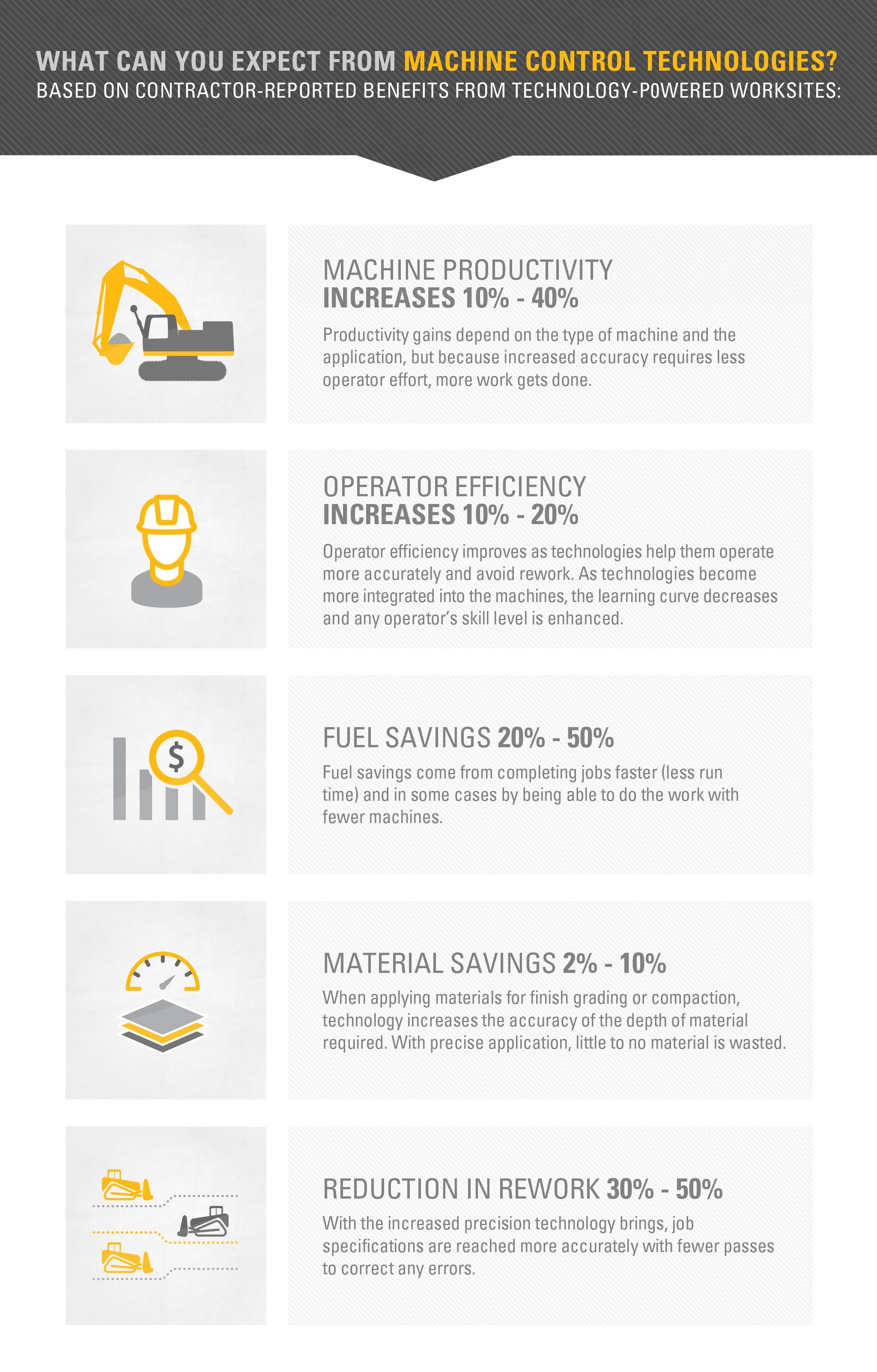 MachineTechnology_Benefits