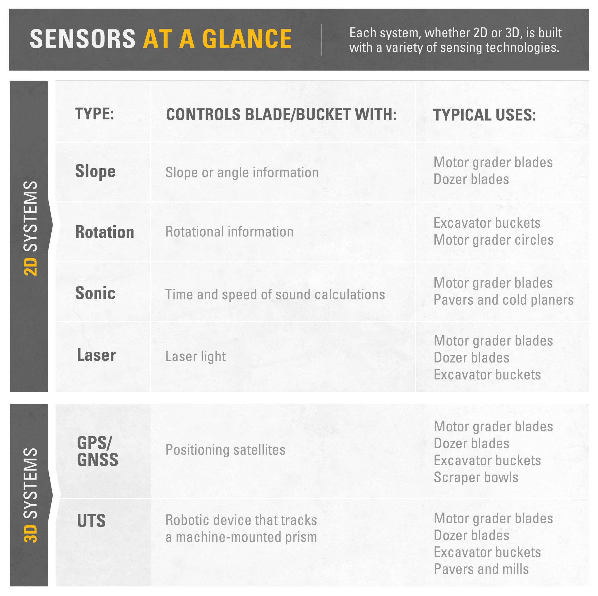 Sensors_At_Glance