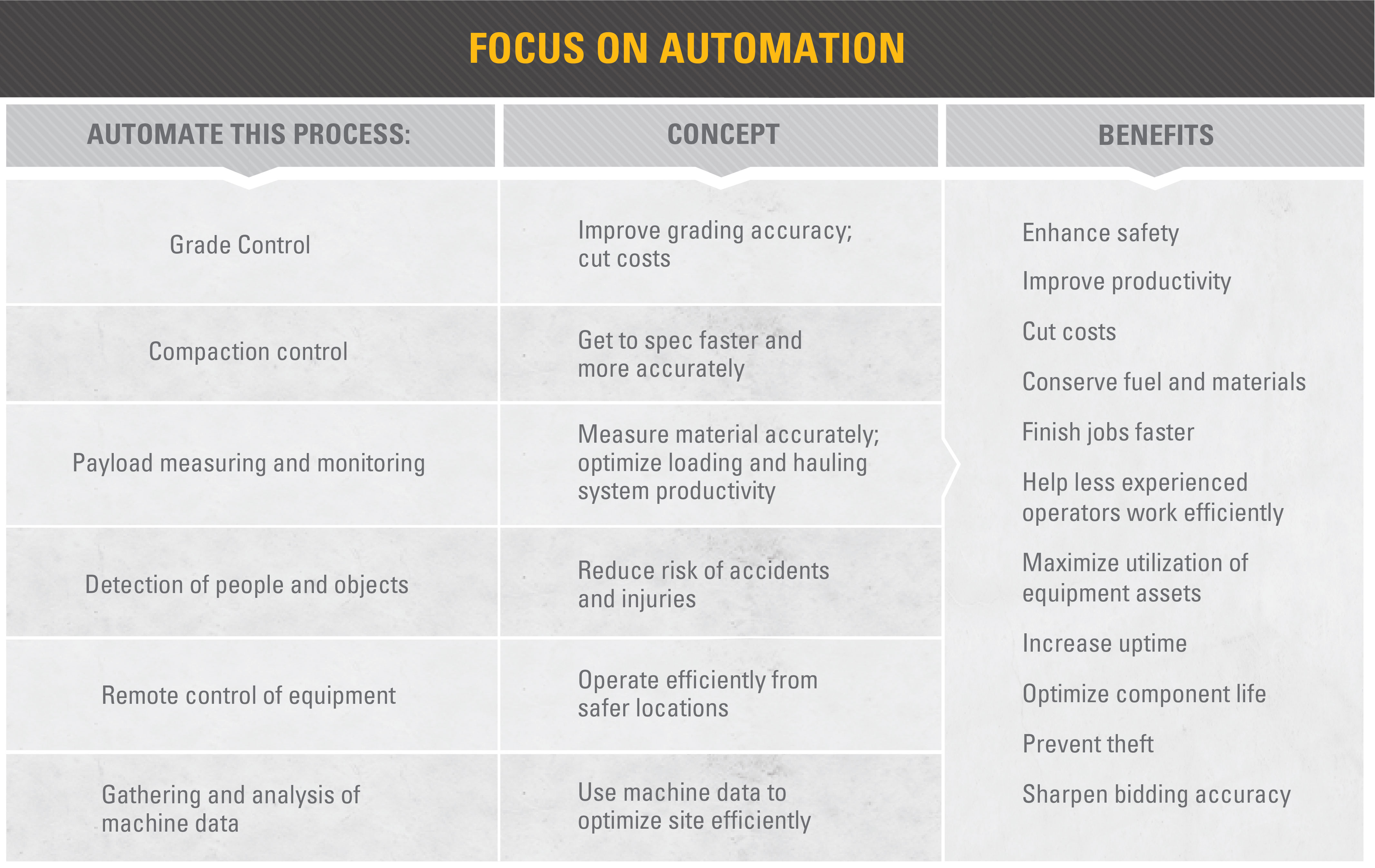 Automation_Autonomy-03