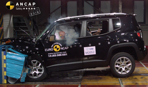 Jeep Renegade | 5 Star ANCAP Safety Rating