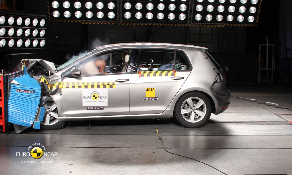 Volkswagen's safety achievements continue with new Golf