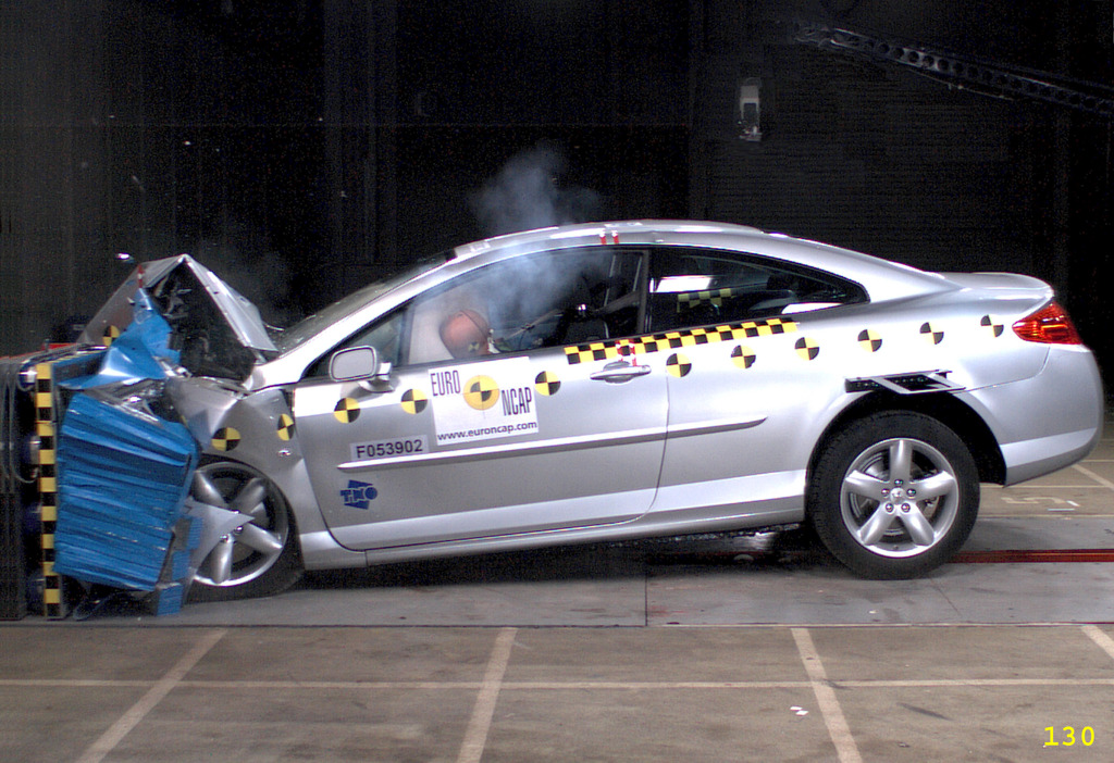 Dodge Dart Safety Ratings >> Ancap Safety Ratings Rightcar Nz | Autos Post