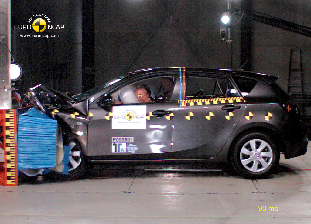 mazda 3 2009 jan 2014 crash test results ancap. Black Bedroom Furniture Sets. Home Design Ideas