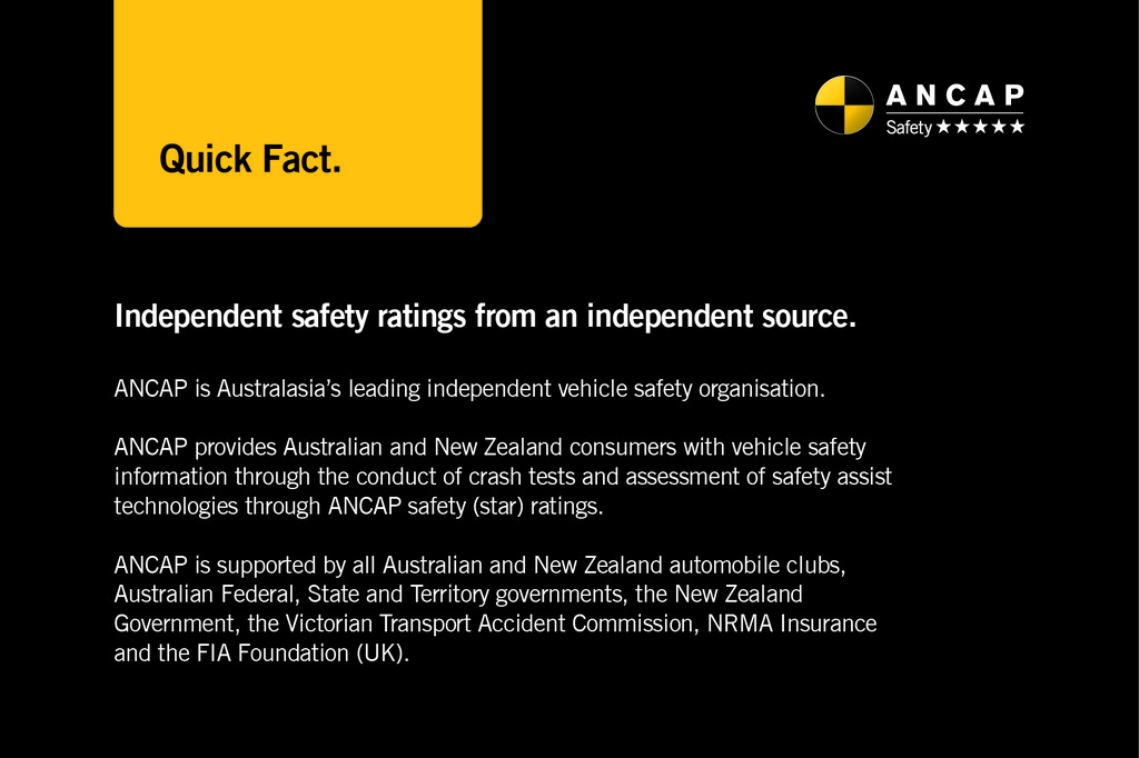 ANCAP Quick Fact: Independent ratings from an independent source