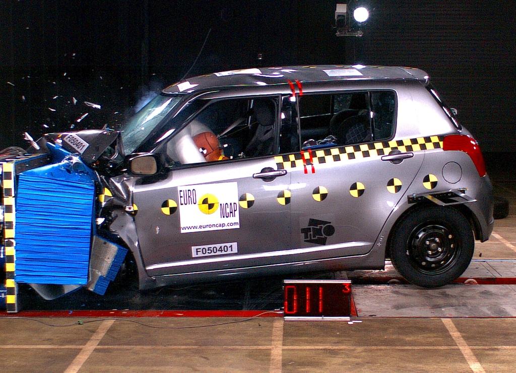 Suzuki Swift Ancap Rating