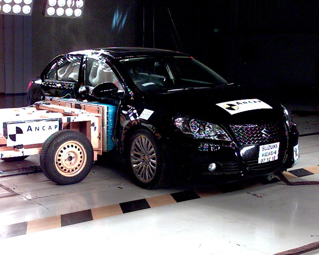 Suzuki Kizashi Safety Rating