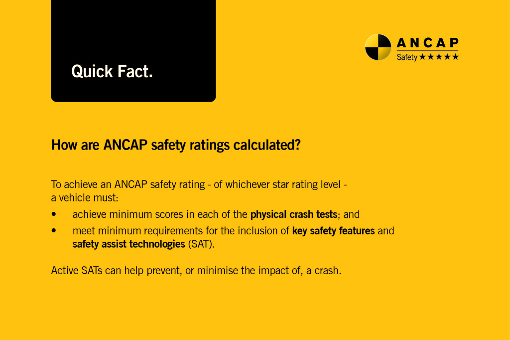 ANCAP Quick Fact: How are safety ratings calculated?