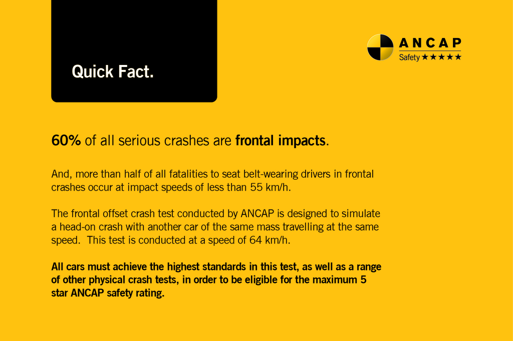 ANCAP Quick Fact: 60% of all serious crashes are frontal impacts.