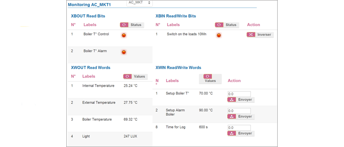 em4 web monitoring