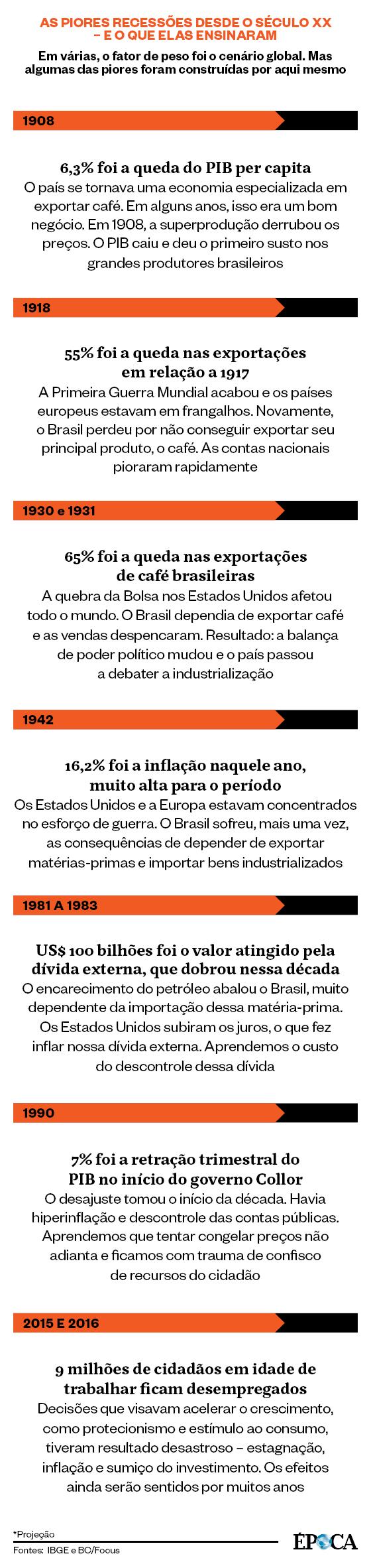 ÉPOCA - Valores da economia brasileira