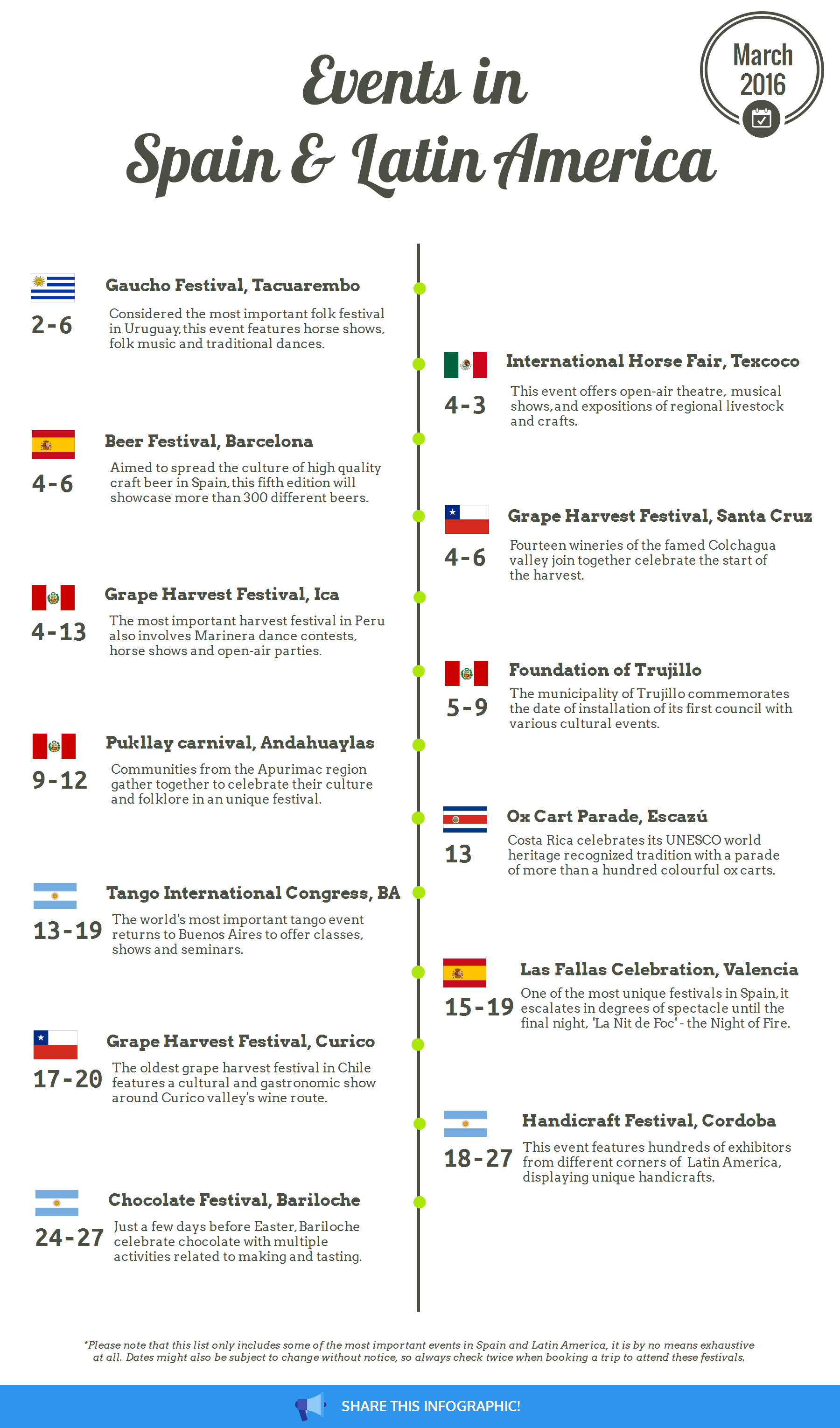 Infographic - Events March 2016