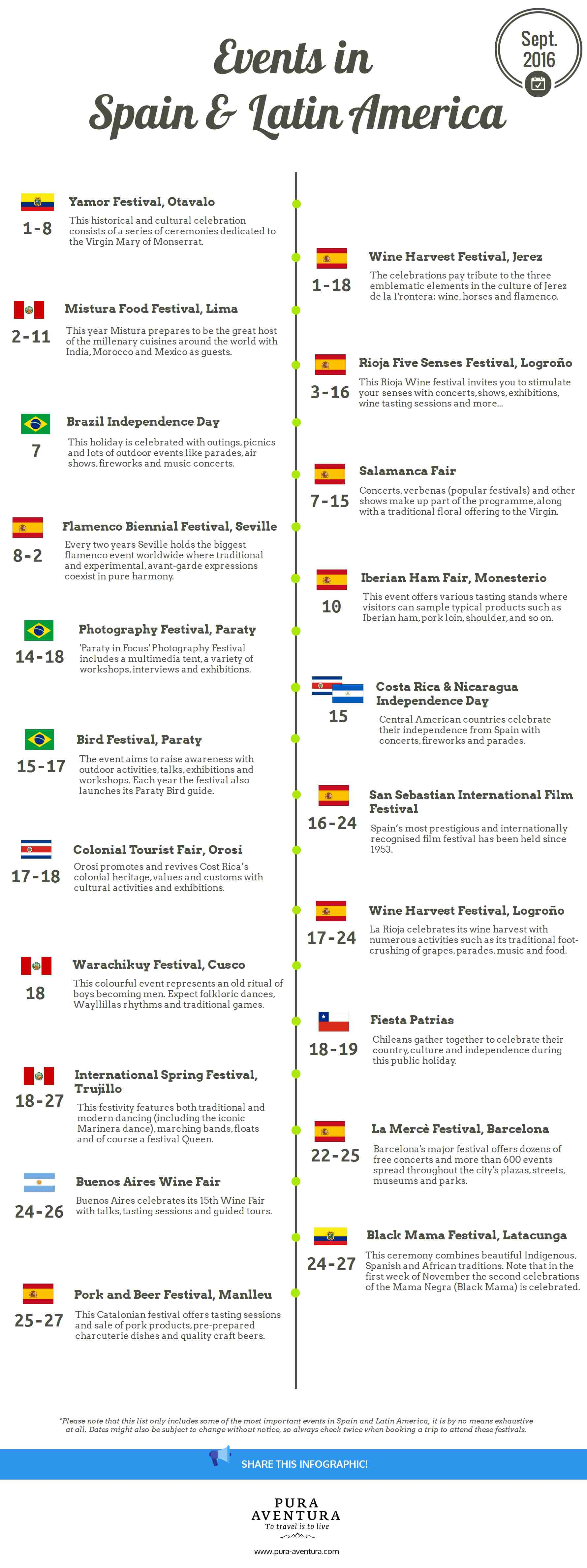 Events in Spain and Latin America, September 2016
