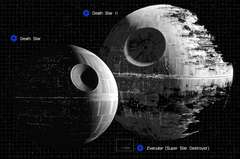Death Star Size