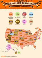 Most and Least Appreciated Candy by State