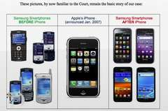 Mobile Phones after Apple
