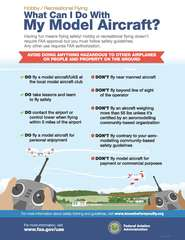 Model Aircraft Dos and Don'ts