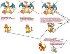 Pokemon Conspiracies