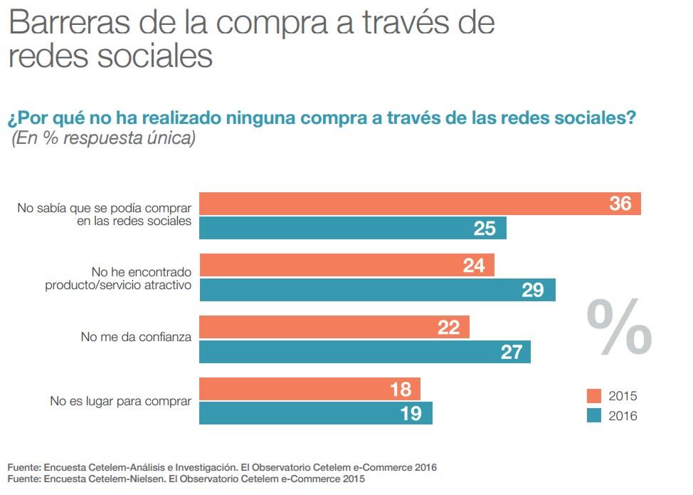 estudio-1-redes-sociales-2