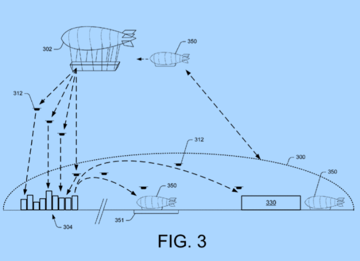 amazon-patenta-dirigibles-imagen-tech-crunch