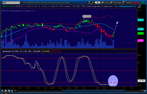 2013-06-19-TOS_CHARTS-UUP.png