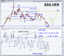 $silver daily with fib.png