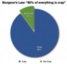 sturgeons-law