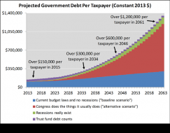 debtprojection44.png (615×480)