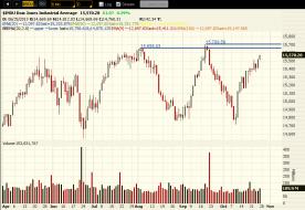 2013-10-26_$INDU.png