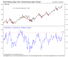 Sentiment Report - November 6, 2013