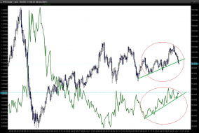 marketzone, technical analysis