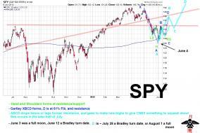 SPY road map Summer 2012.jpg