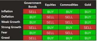 Things That Make You Go Hmmm - Such As Pavlovian Markets | ZeroHedge