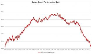 LFP Participation.jpg (1059×623)