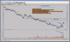 JO-COFFEE-ETN-Potential-Trend-Change.png (1799×1104)