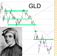 0219-GLD