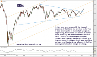 Trading channels: Emerging markets re-emerging?