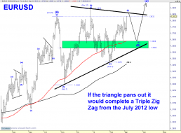 EUR DAILY.png