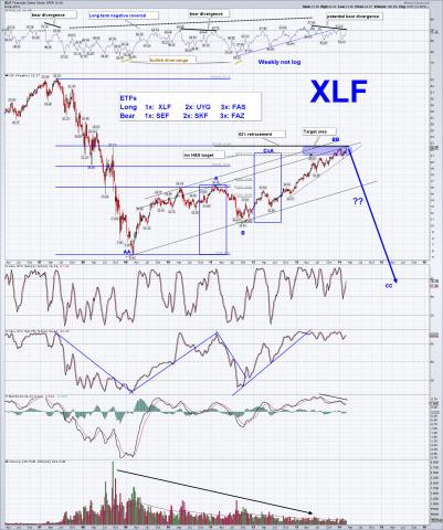 xlf weekly 3.6.14sc.png