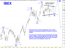 IBEX DAILY.png
