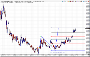 USDCAD_WEEKLY_23MARCH14.png