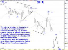 SPX 15 MIN.png