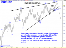 EUR DAILY ED.png