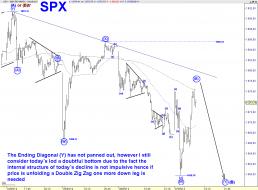 SPX 5 MIN.png