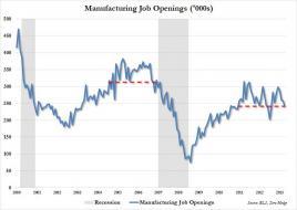 Mfg Job Openings_0.jpg (858×608)