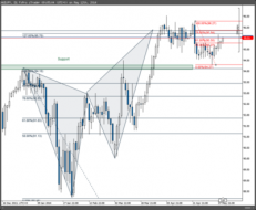 $AUDJPY is trying once more to break above... - The Market Zone