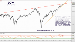 Trading channels: So much risk for so little gain