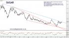 Trading channels: Last bears falling