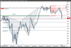 Two more of Elite Zone trades reached target levels - The Market Zone