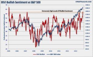 chs-investor-bulls-7-1-14.jpg