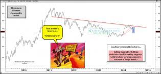 commoditiesbreaksupportnotinflationaryjuly11.jpg (1570×732)